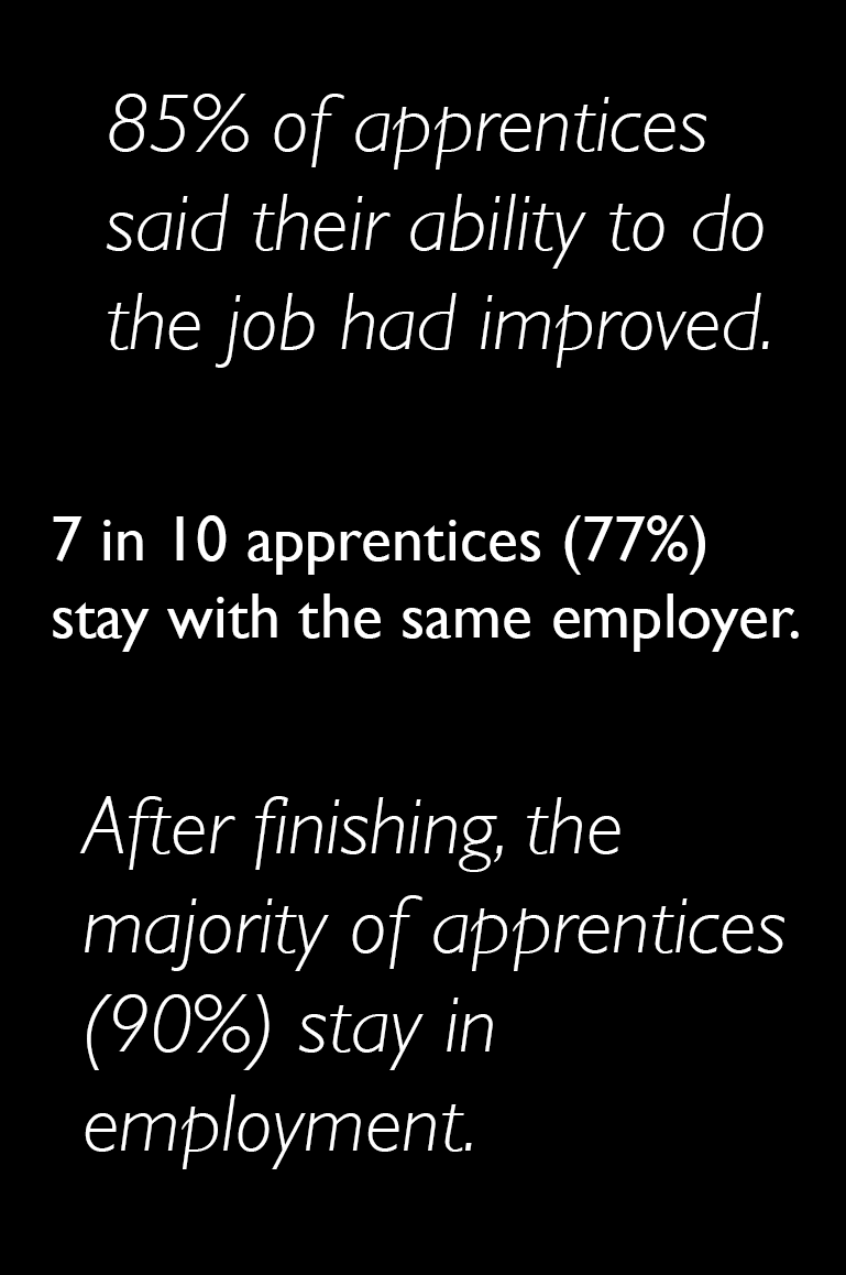 Key facts about Apprenticeships